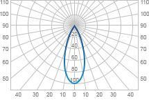 Промышленный подвесной светодиодный светильник AURO-PRO-HB1-180 180W/25200Lm