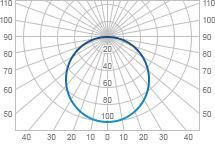 Промышленный подвесной светодиодный светильник AURO-PRO-HB1-200 200W/28000Lm
